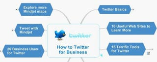 Illustration for article titled Twitter for Business Relaunches, Gets New Look and More Content