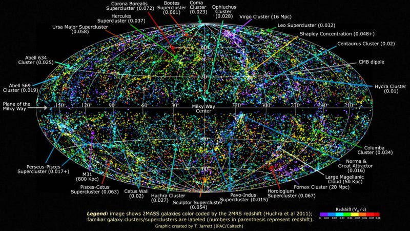 A helpful map of the 50,000 nearest galaxies on