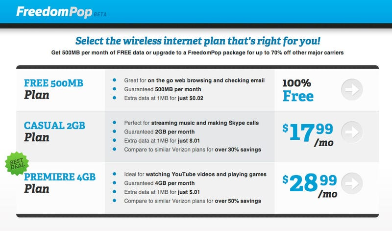 FreedomPop Provides Free Wireless Internet Access You Can