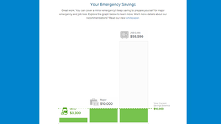 Illustration for article titled Find Out How Much to Save for Your Emergency Fund with This Calculator