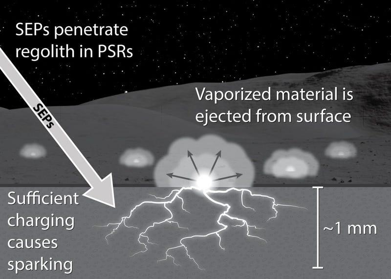 Illustration for article titled LENR at the NASA Glenn Research Center AEC Effort (advanced energy conversion)