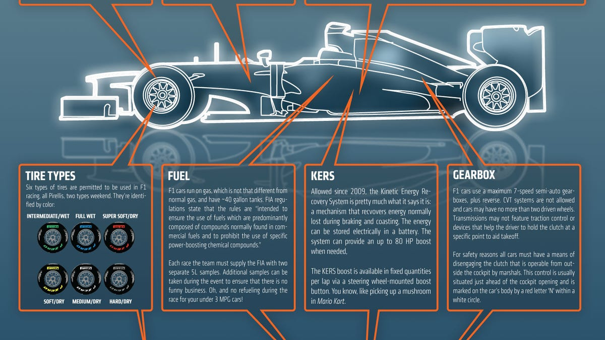 This Chart Explains Why Formula One Cars Are So Damn Fast Race Engines Fuel System Diagram