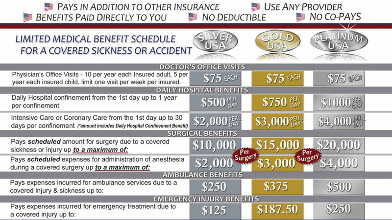 Here Are Some of the Crappy Insurance Plans That Could Be Legal ...