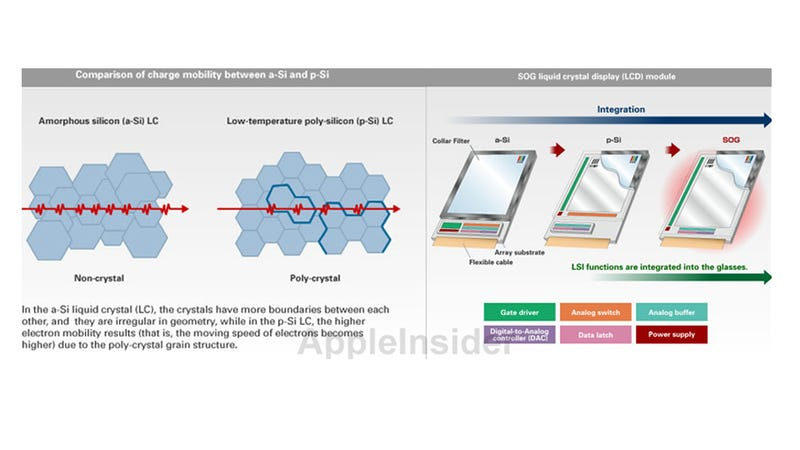 Illustration for article titled This May Be the iPhone 6 Screen: Sharp's Ultra-Thin p-Si LCD