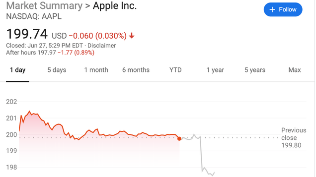 Following News That Jony Ive Is Leaving, Apple Stock Loses Billions