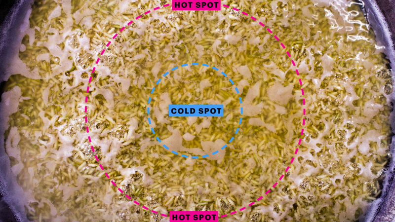Illustration for article titled Find Your Pans' Hot and Cold Spots with a Simple Boiling Test