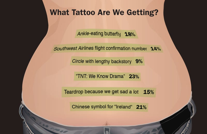 Illustration for article titled What Tattoo Are We Getting?
