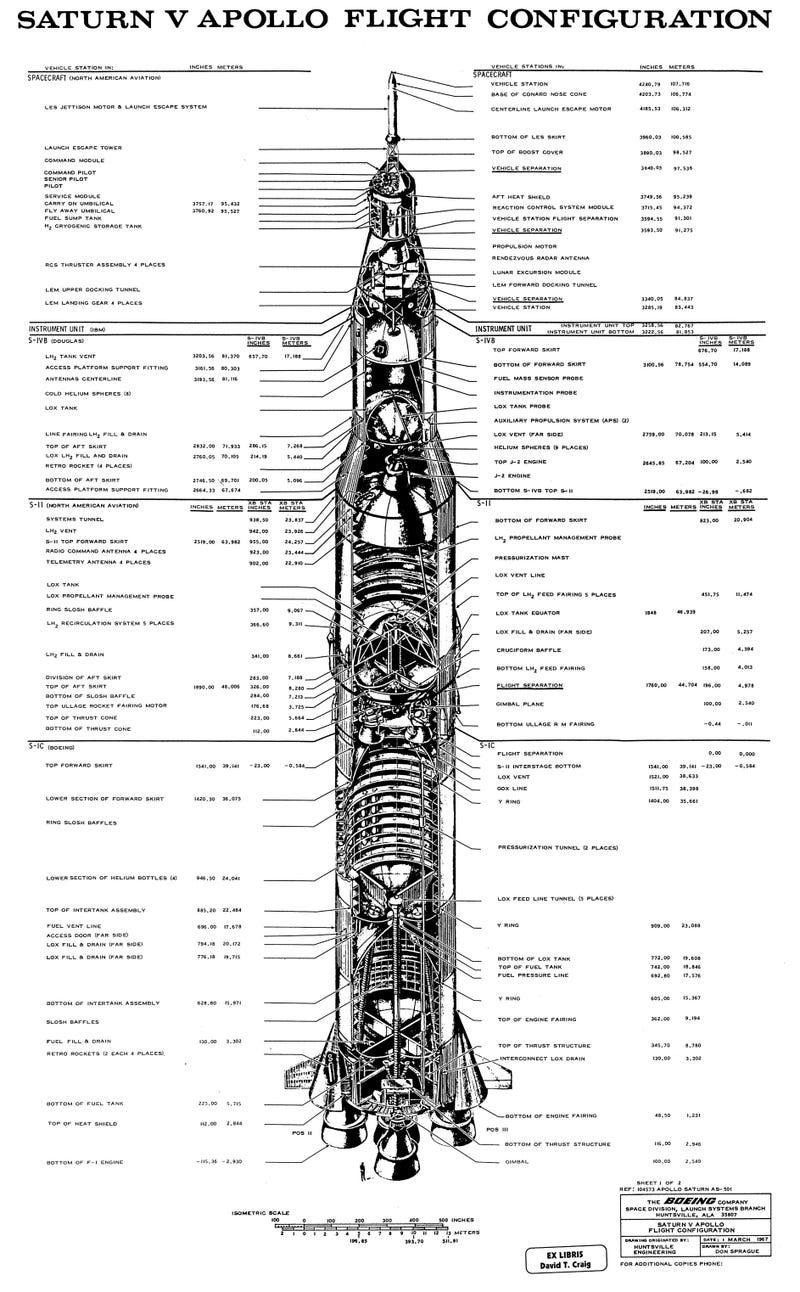 Illustration for article titled The Most Detailed Saturn V Cutaway We've Ever Seen