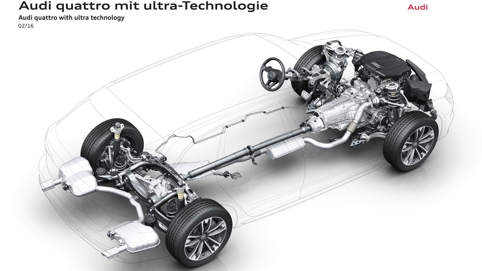 Audis High Tech New Quattro Is About To Piss Off Its Biggest Fans 2016 Audi A8 Engine Diagram