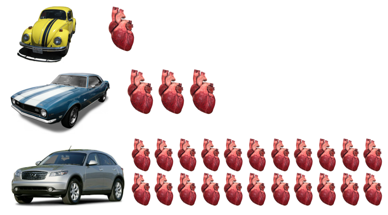 Illustration for article titled Comment Of The Day: If Car Companies Made Hearts Edition
