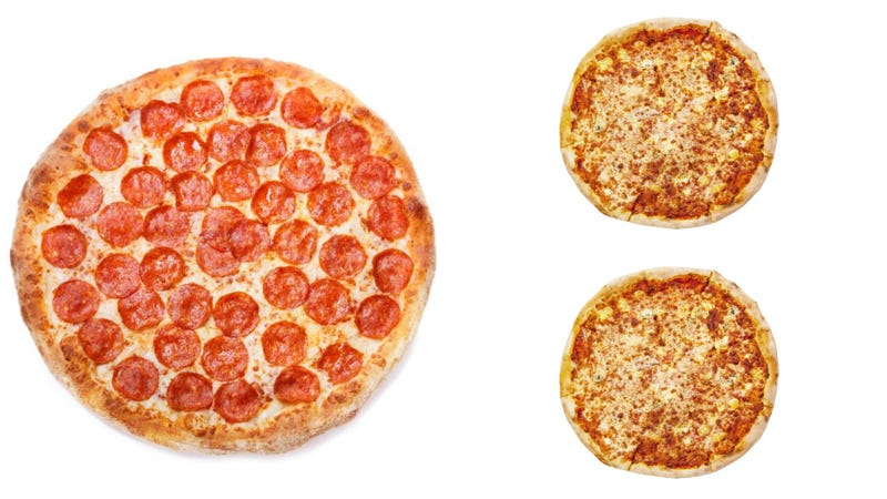 Illustration for article titled A large pizza contains more total pizza than 2 small ones, says math