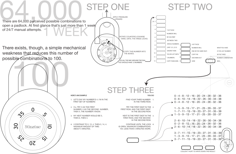 Illustration for article titled Crack a Master Combination Padlock Redux