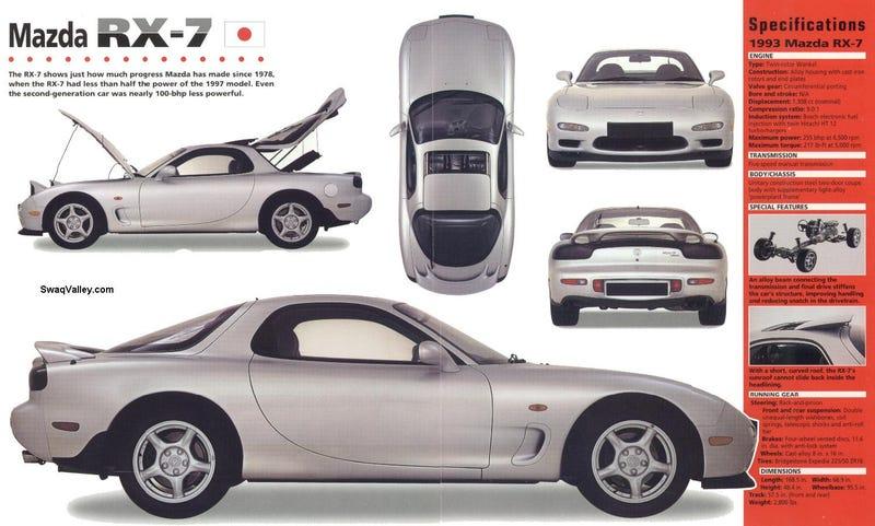 Choose Japanese 90s Car Of Each Class