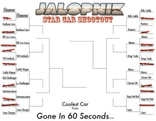 Illustration for article titled March Madness Narrowed To Sweet 16, Round 2 Of Voting Today