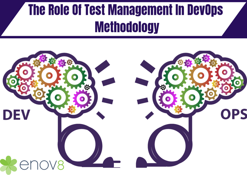 Illustration for article titled The Role Of Test Management In DevOps Methodology