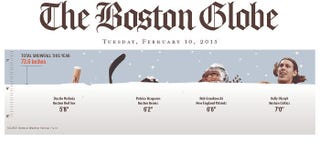 Illustration for article titled Boston Snowfall Can Only Be Measured In Athletes