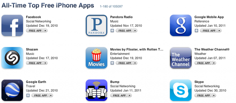 most popular ios apps