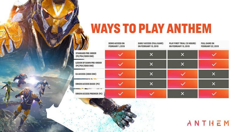 Illustration for article titled Anthem's Fragmented Launch Risks Ruining What Makes Online Games Great