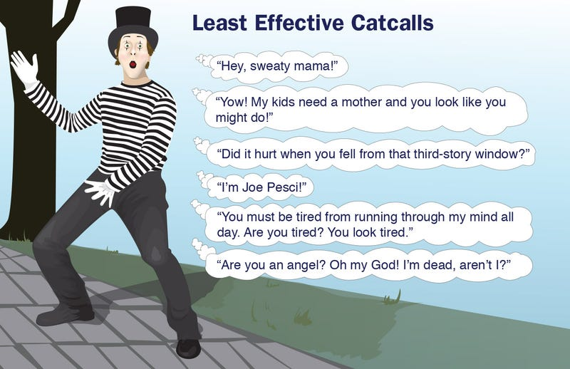 Illustration for article titled Least Effective Cat Calls