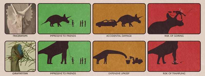 Illustration for article titled Pet guide shows what could happen if you actually had a dinosaur