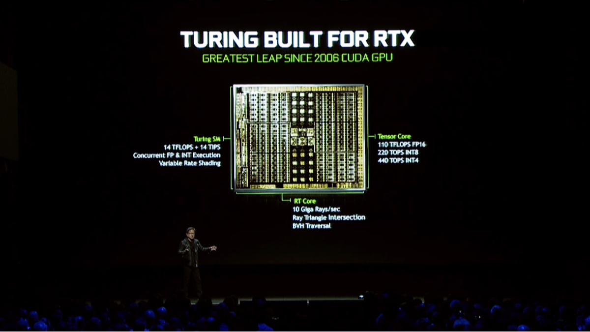 Nvidia's Beastly New 20-Series RTX GPUs Claims up to 6X Performance