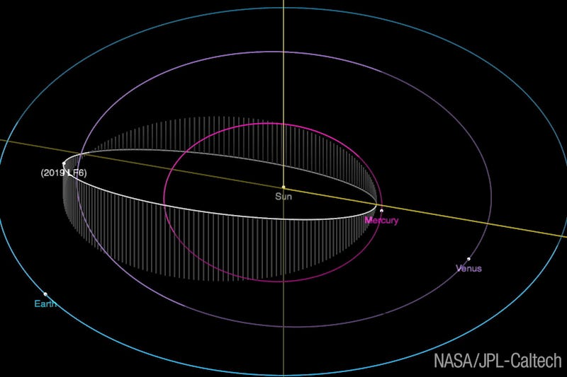 This Asteroid Orbits So Close to the Sun, Its Year Lasts Just 151 Days