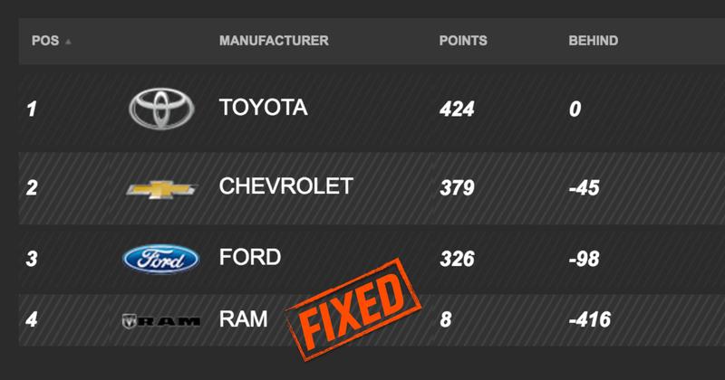 Image via NASCAR.com screenshot