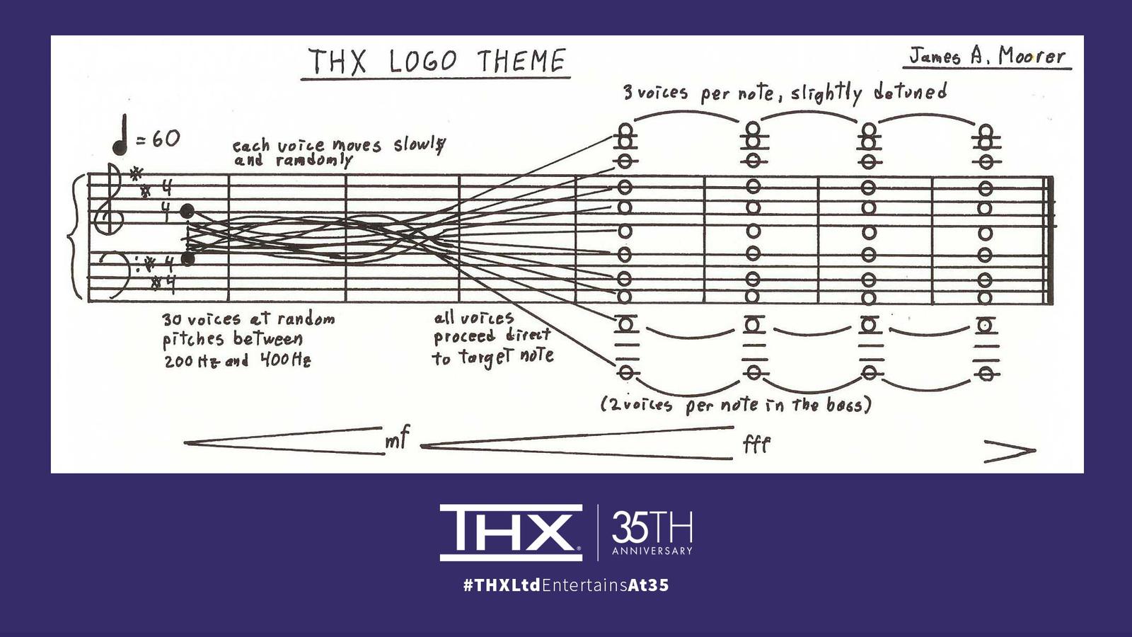 Thx Just Shared The Original Sheet Music For Its Deep