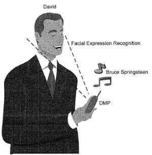 Illustration for article titled Sony Ericsson Patent Chooses Music Based On Your Facial Expression, Which Will Mostly Be Annoyed