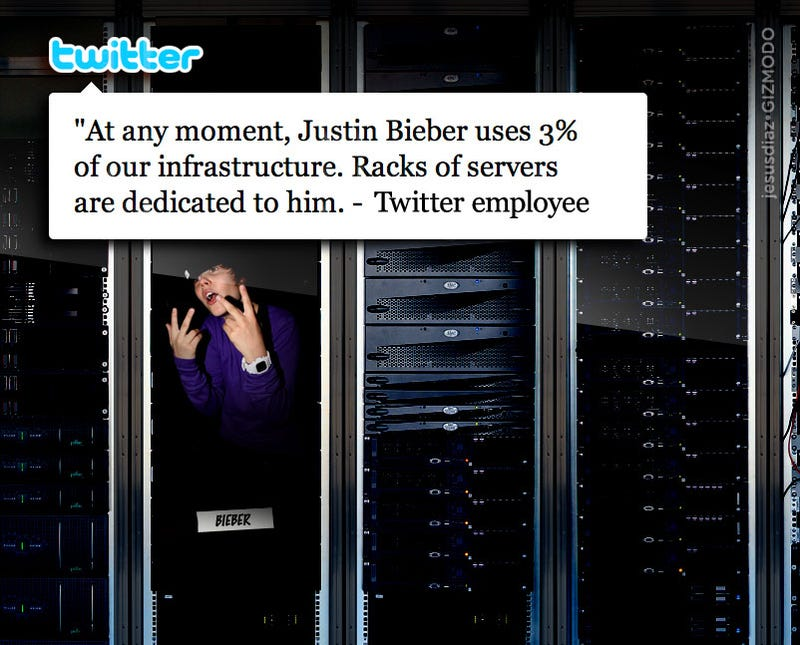 Illustration for article titled Justin Bieber Has Dedicated Servers at Twitter