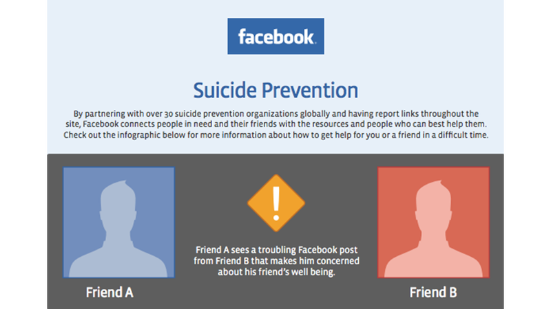 Illustration for article titled Facebook Offers Tools To Help Prevent Suicide