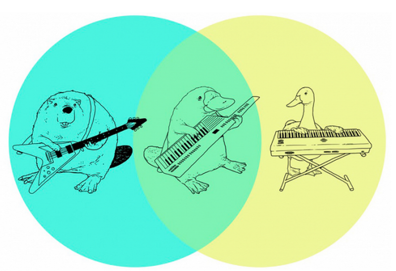 Illustration for article titled For your consideration: a Venn diagram