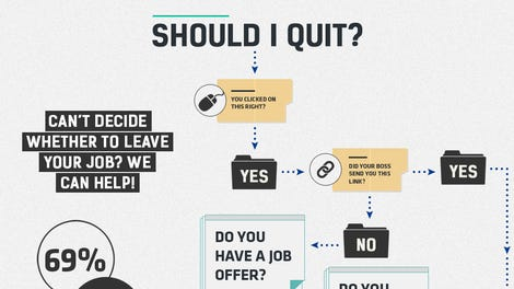when should you leave a job