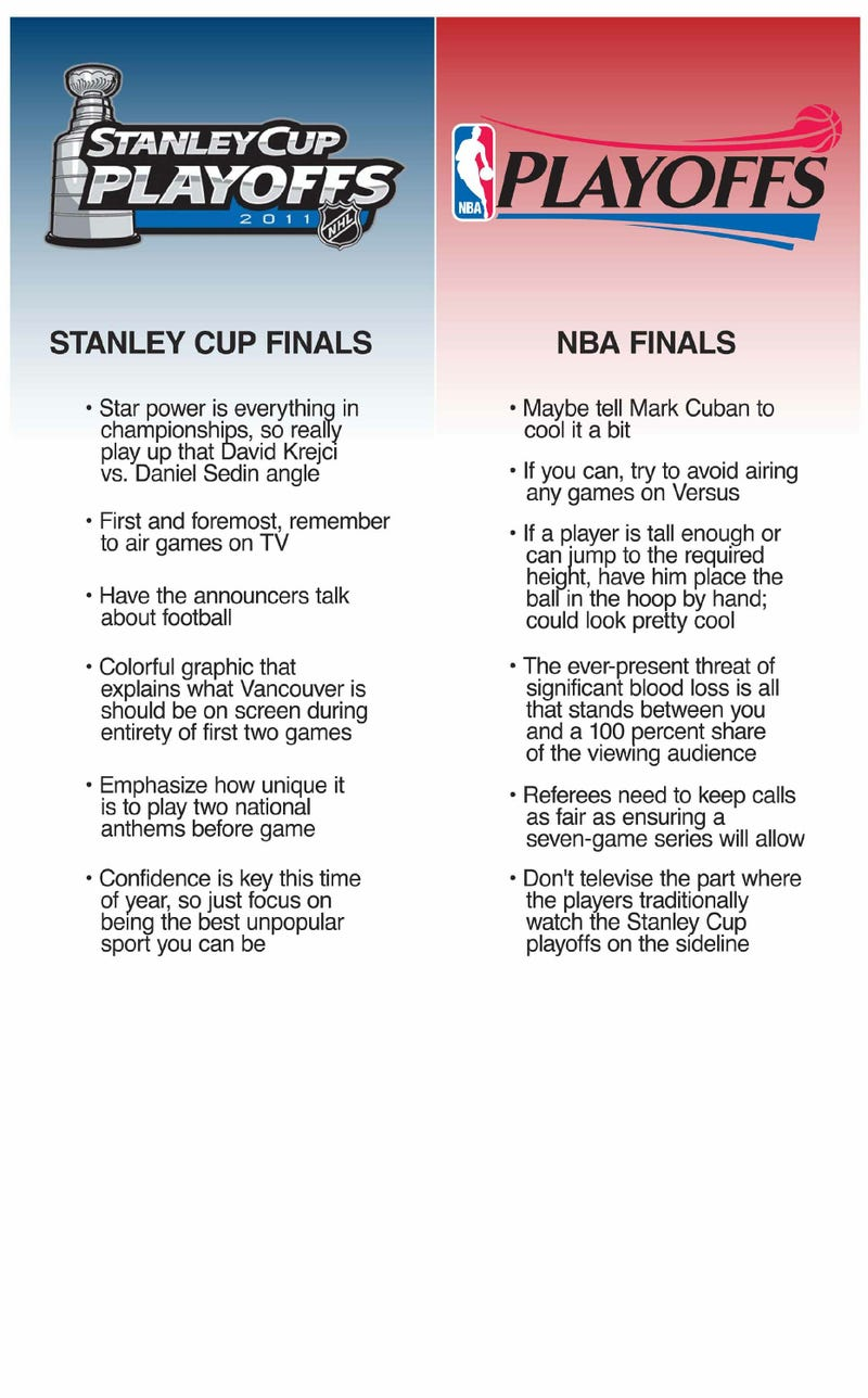 Illustration for article titled Stanley Cup Finals vs. NBA Finals