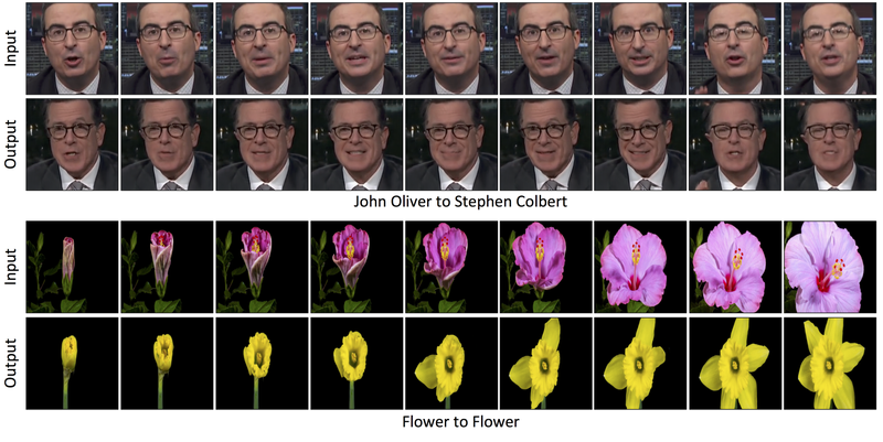 Illustration for article titled Researchers Come Out With Yet Another Unnerving, New Deepfake Method