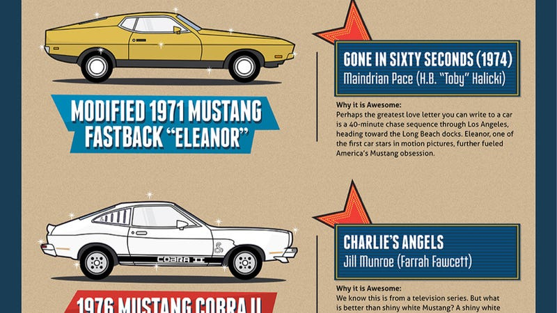 Illustration for article titled The Ford Mustang Sure Has Been In A Lot Of Movies