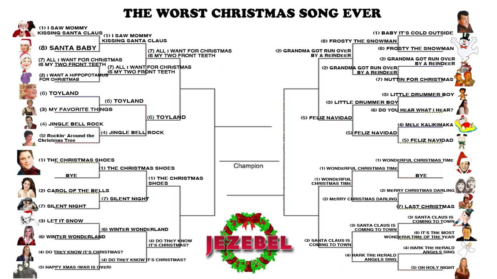 Worst Christmas Song Ever: It\'s Down To The Hated Eight