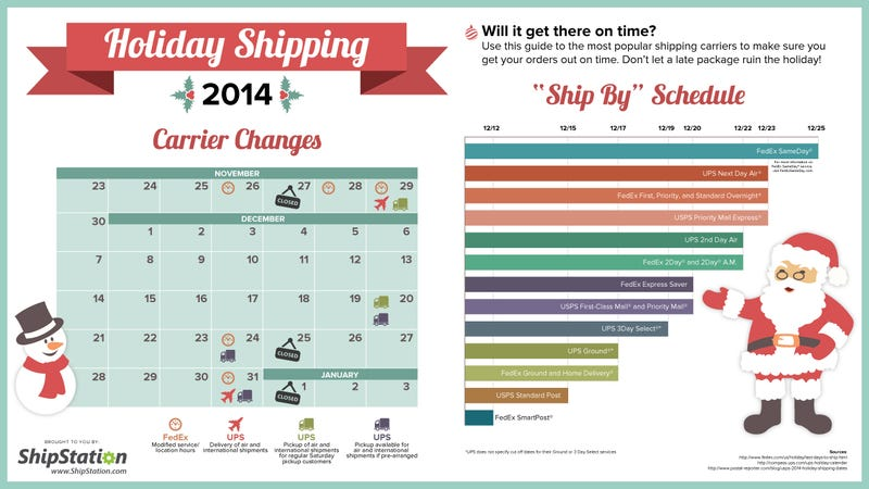 Illustration for article titled This Guide to Holiday Shipping Ensures Your Gifts Arrive on Time