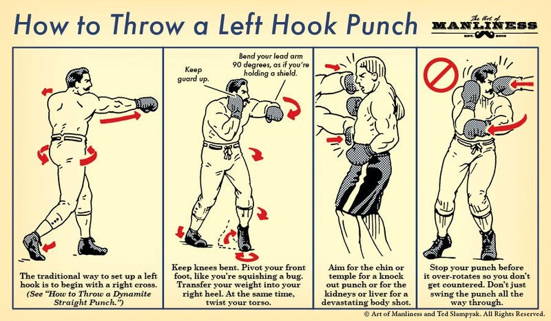 Illustration for article titled This Diagram Shows You How to Throw a Left Hook Punch