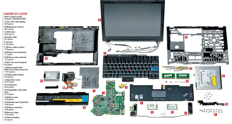Backstory and Teardown of the Lenovo X300 (Components By