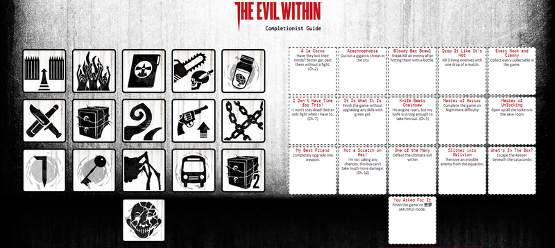 Illustration for article titled Solve This Puzzle To Download A The Evil Within Wallpaper