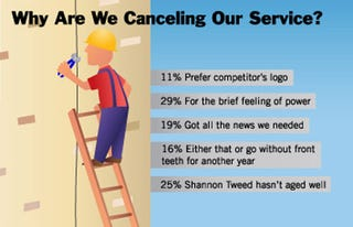 Illustration for article titled Why Are We Cancelling Our Service?