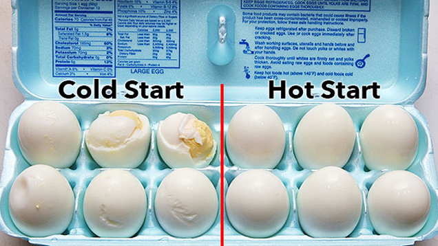 The Best Way to Make Easy-to-Peel Boiled Eggs: Give Them a Hot Start