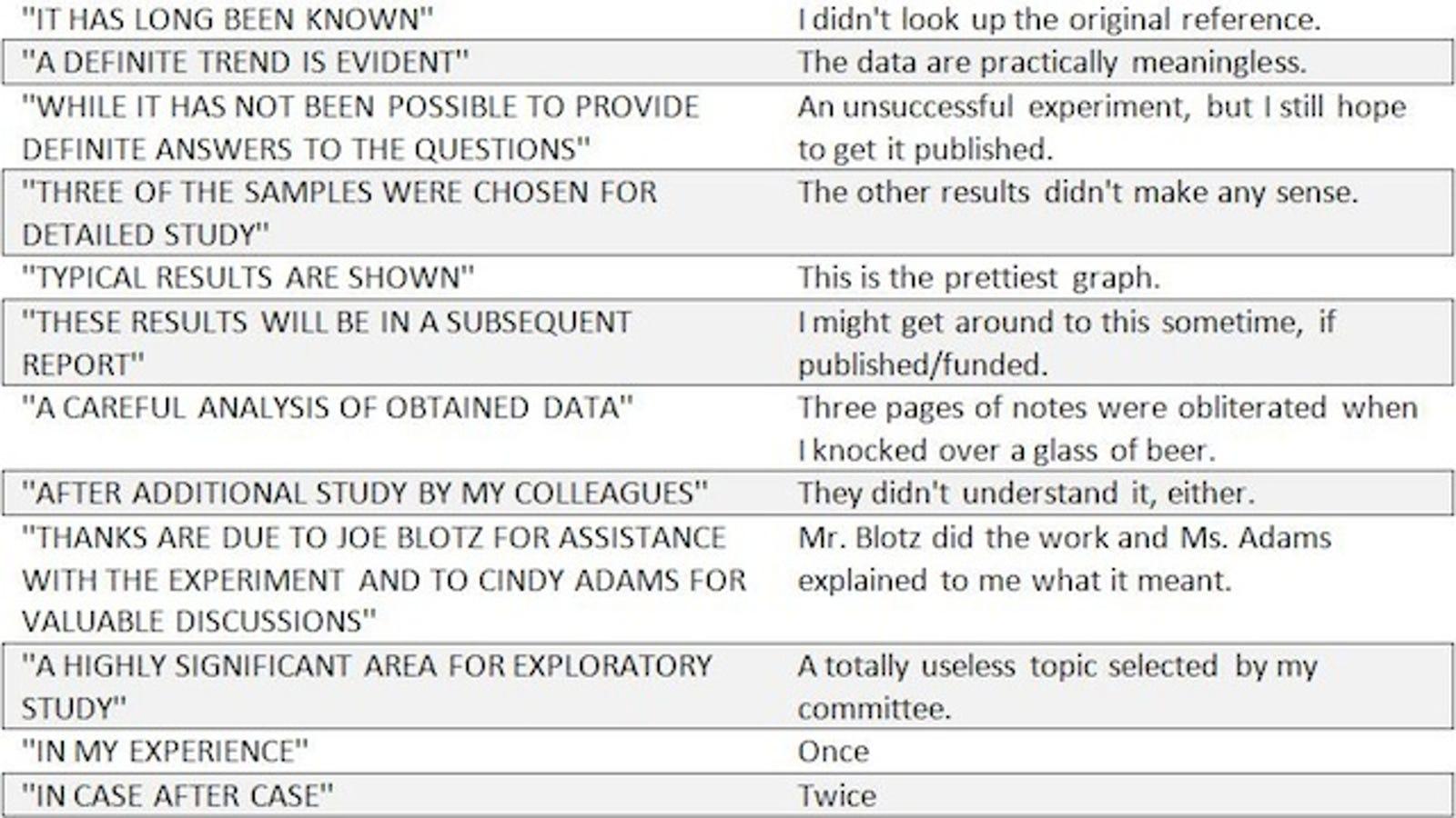 Interview written test essay