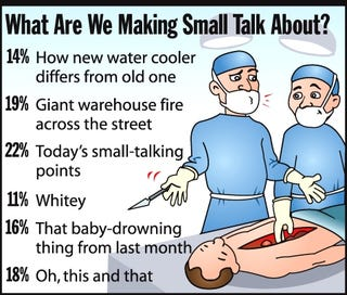 What Are We Making Small Talk About?