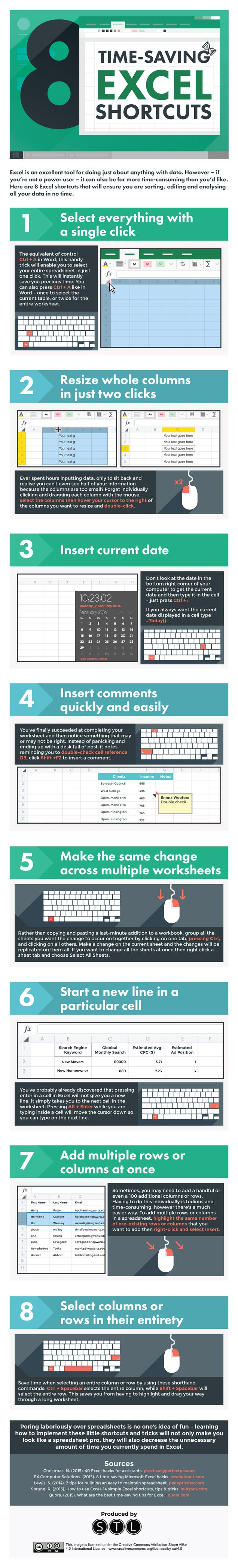 Eight Useful Microsoft Excel Shortcuts Worth Memorizing