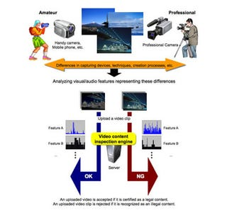 Illustration for article titled KDDI Develops Pirated-Video-Detecting Software