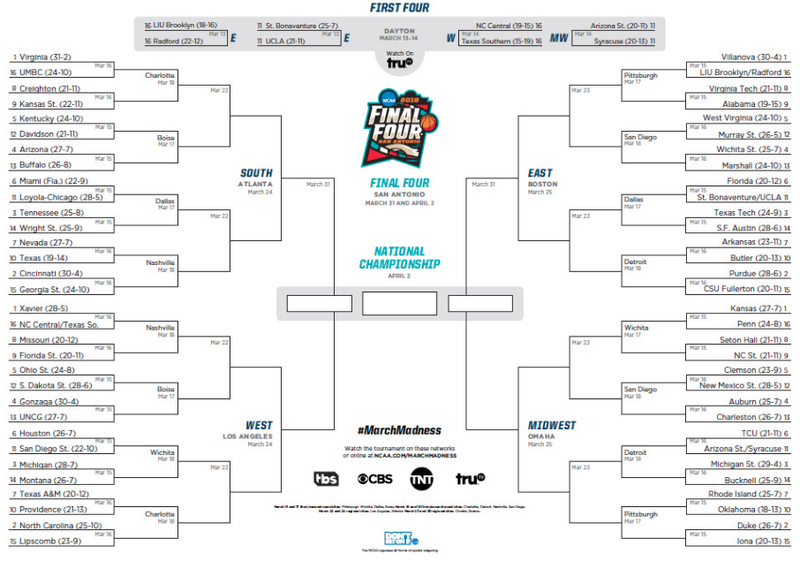 photograph about Printable Big Ten Tournament Bracket titled Down load Your Printable NCAA Match Bracket In this article