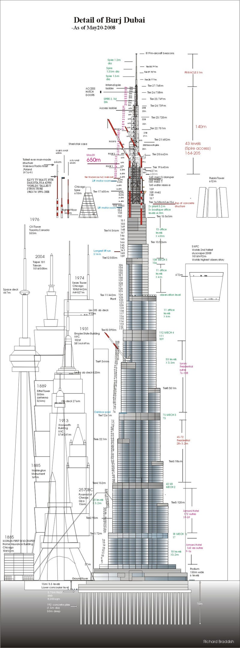 Illustration for article titled Burj Dubai Becomes World's Tallest Man-Made Structure Today