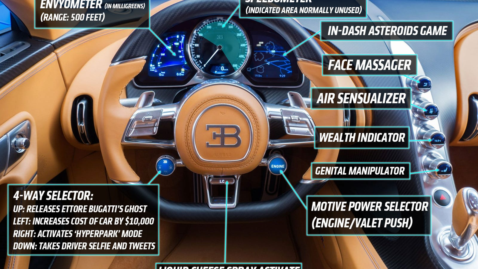 Here U0026 39 S That Diagram Of The Chiron U0026 39 S Dashboard You Wanted